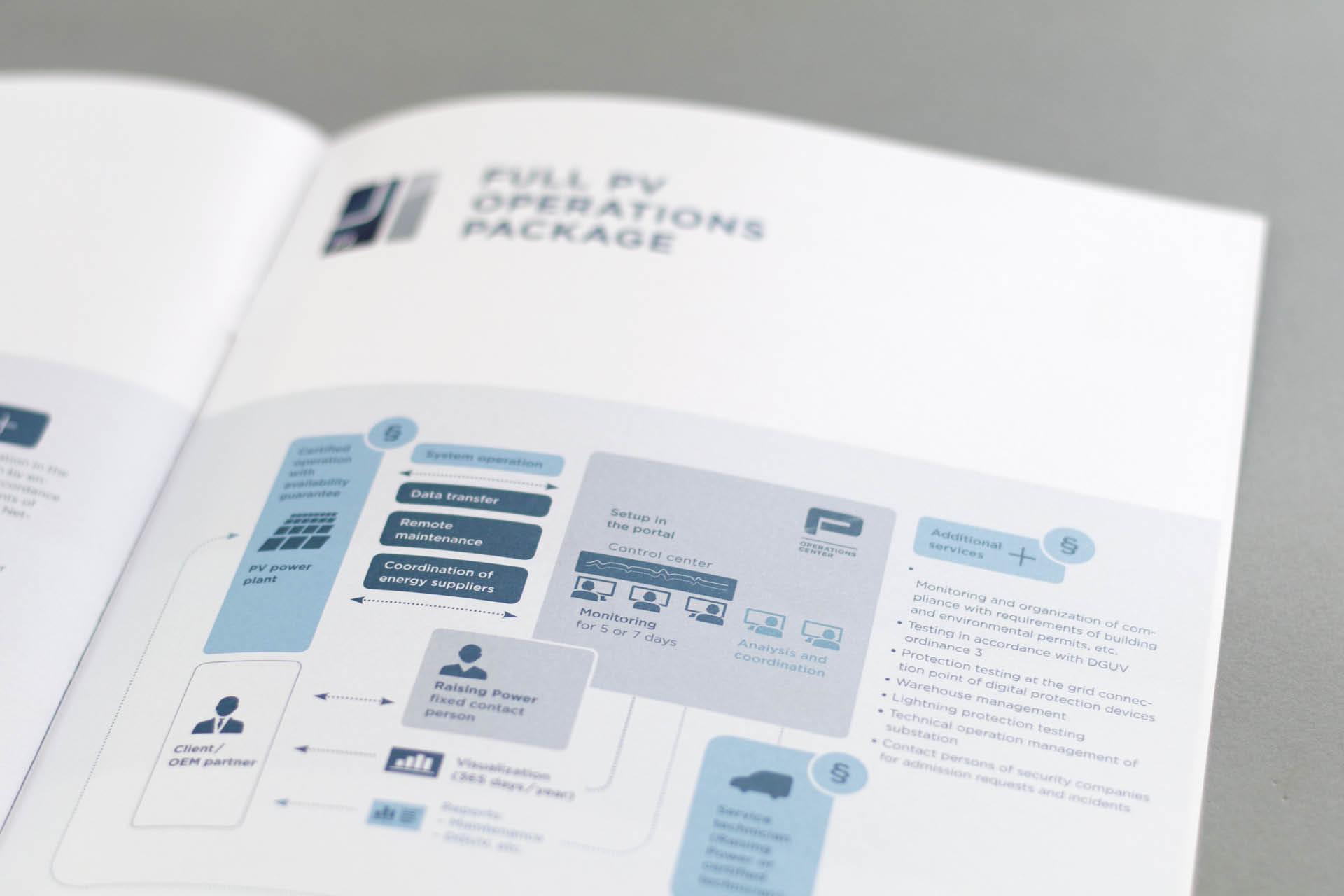 Raising Power Corporate Design Broschüre Grafik Detail
